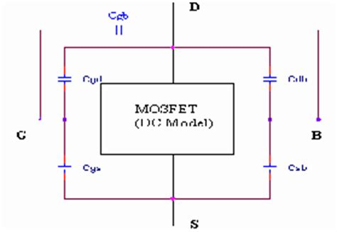 IEEE JOURNAL OF SOLID-STATE CIRCUITS, VOL 32, NO 7, JULY